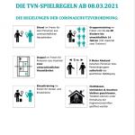 DIE TVN-SPIELREGELN